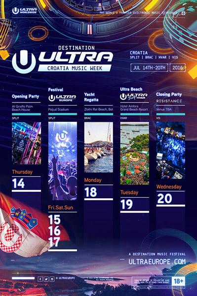 Ultra-2
